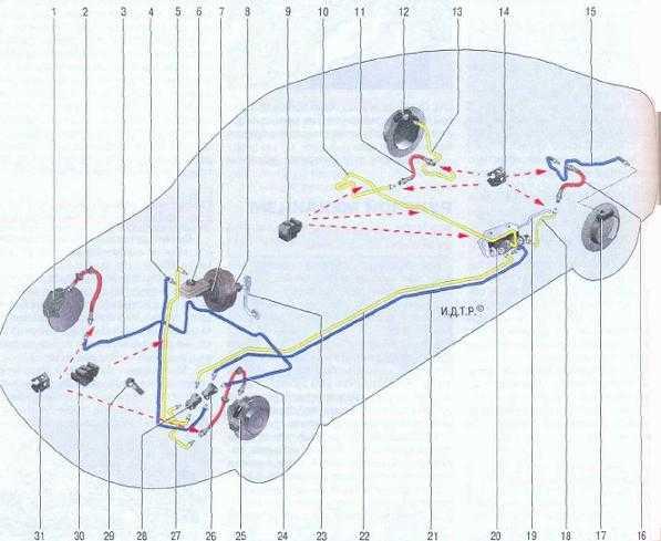 Расположение основных узлов и агрегатов
