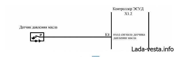 Ошибка Р0523 Лада Веста: Высокий уровень сигнала от цепи датчика давления масла