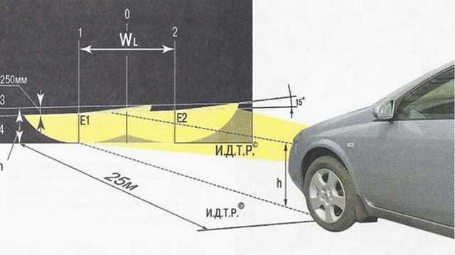 Особенности устройства, схема вентиляции салона Лада Гранта ВАЗ 2190