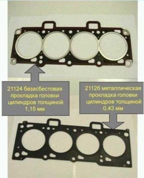 Что надо знать про мотор ВАЗ 21126|Слабый мотор