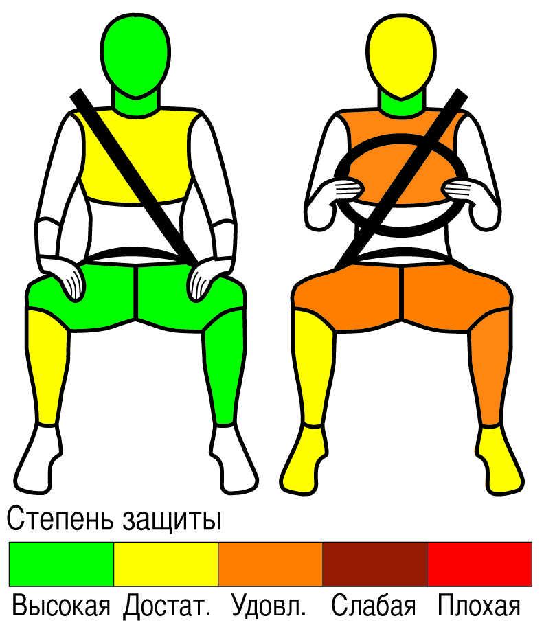 Тест-драйв LADA Granta liftback: prohorov — LiveJournal