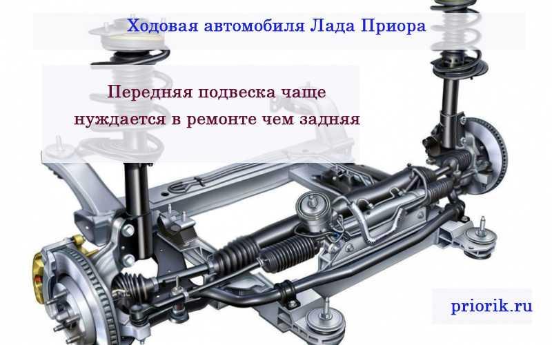 Распорка передних стоек автомобиля (назначение, отзывы и установка)