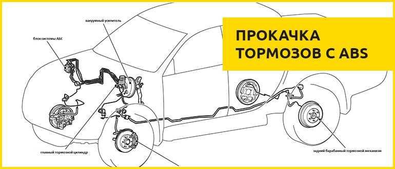 Замена тормозной жидкости в автомобиле Лада Гранта