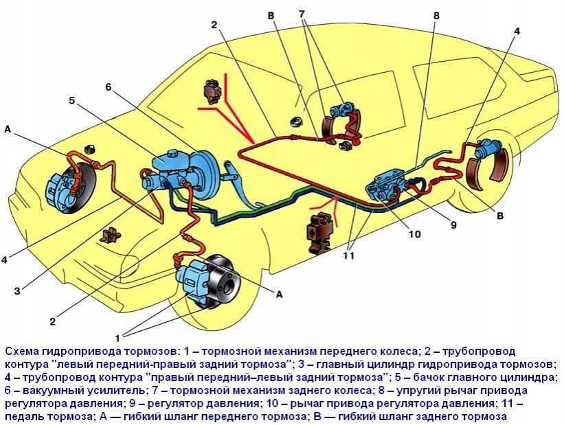 Неисправности багажника Lada Priora — автонастрой