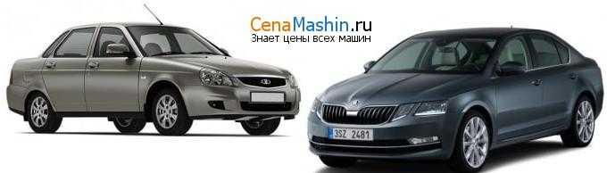 Сравнение Лада Приора и Хонда Аккорд, чем отличается?