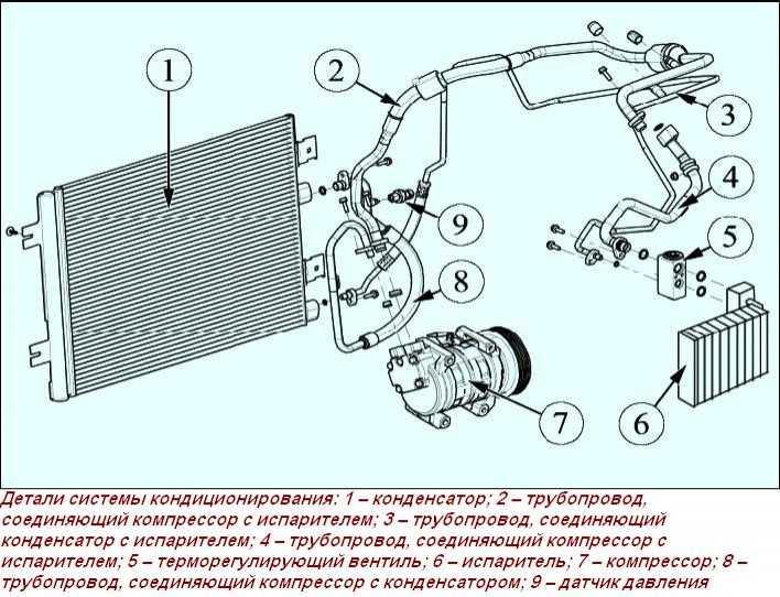 Выбираем цвет автомобиля Lada Vesta: обзор оттенков моделей