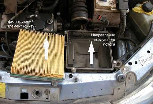 Горит сигнализатор двигателя во время работы Лада Калина: причины