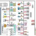 Автоэлектрика, электрика, схемы, гараж - Схема электрооборудования автомобилей ВАЗ-11183 Kalina