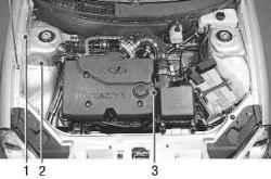 Расположение номеров (VIN) автомобиля ВАЗ 2170 Приора