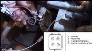 Датчик кислорода приора признаки неисправности - Всё об автомобилях Лада ВАЗ