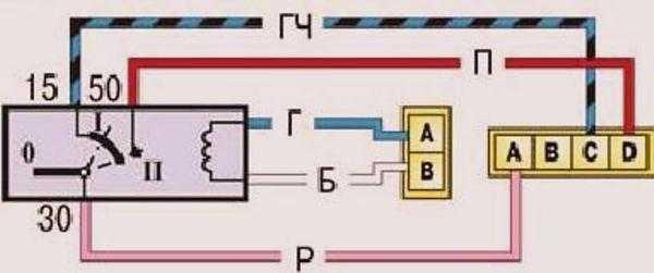 Описание замка зажигания Lada Priora, замена, ремонт и выставление, схема подключения проводов
