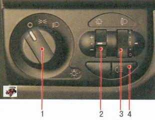 Панель приборов Лада Приора | Раздел 1. Устройство автомобиля ВАЗ 2170
