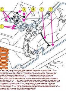 Купить регуляторы давления тормозов для ВАЗ Largus (Лада Ларгус) в Новошахтинске — цены, фото, OEM-номера запчастей   ФарПост