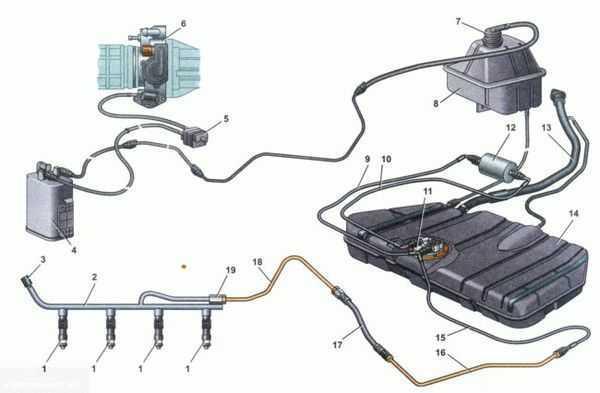 Калина на холодную заводится и глохнет - Авто-мастерская онлайн